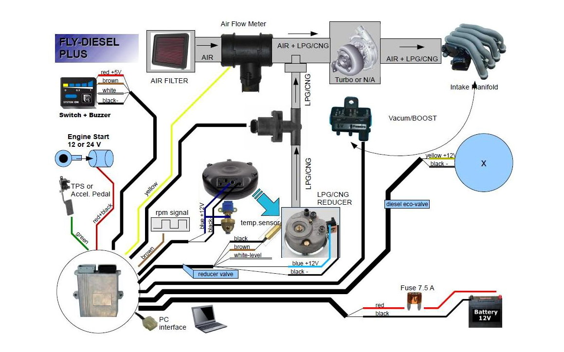 car lpg system diagram circuit connection diagram u2022 rh scooplocal co