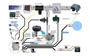 A diesel-gas system in theory