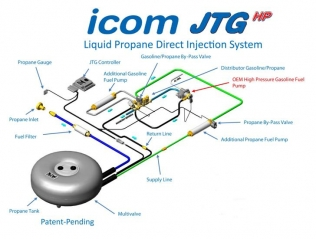 Icom JTG HP - a diagram of the system